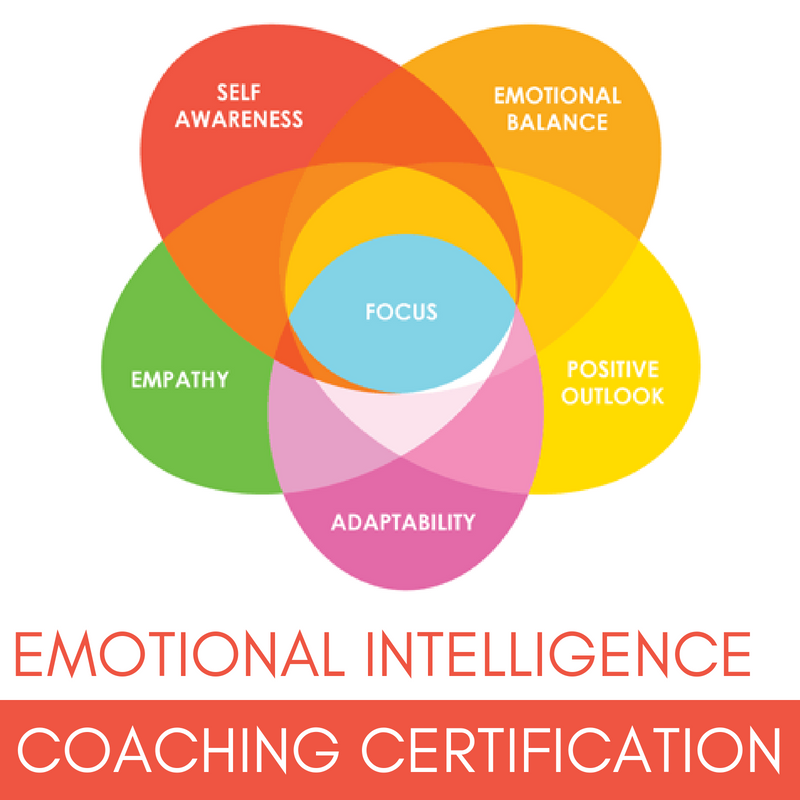 the importance of the phenomenon of emotional intelligence in psychology Emotional intelligence is an important, yet overlooked life skill the word intelligence is hardly ever associated with emotions we frequently use it to describe someone's recently, goleman gave the new york times a list of what he considers signs of having high levels of emotional intelligence.